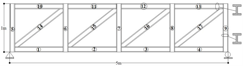 A two-dimensional frame structure discretized in 17 beam elements