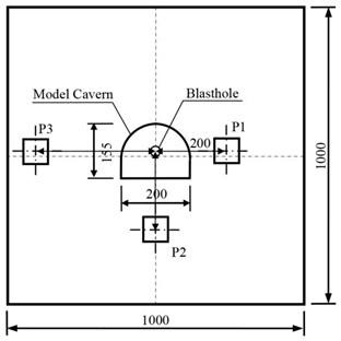 Arrangement of blasting vibration measuring points on top surface of model (Unit: mm)