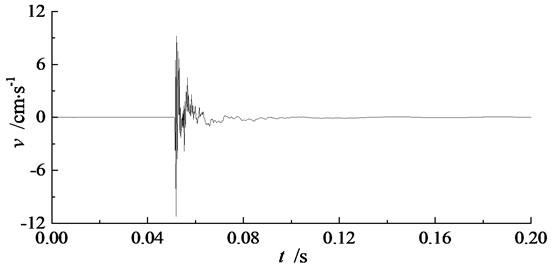 Recorded blasting vibration signal at measuring point P2 of single-hole blasting model S-2