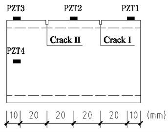 Locations of PZT sensors and cracks