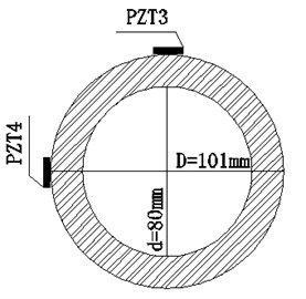 Locations of PZT3 and PZT4