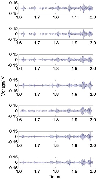 The stress wave monitoring results of PZT2 and PZT3