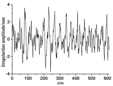 Time domain random irregularity sample of the Germanic low-disturbance spectrum