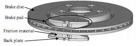 The simplified model of a disc brake system