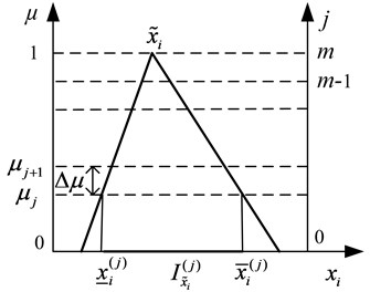 The decomposition of the fuzzy variable x~i
