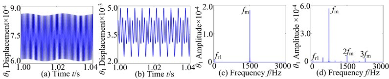 Vibration responses of two models a), c) (reference [32]); b), d) (presented model)