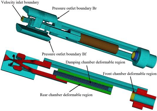 CFD mesh of a liquid-jet hammer