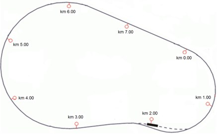 Layout of the experimental track in Żmirgród