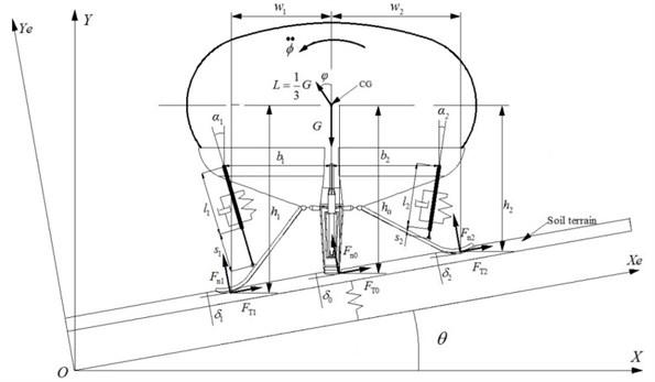 Two-dimensional lander configuration