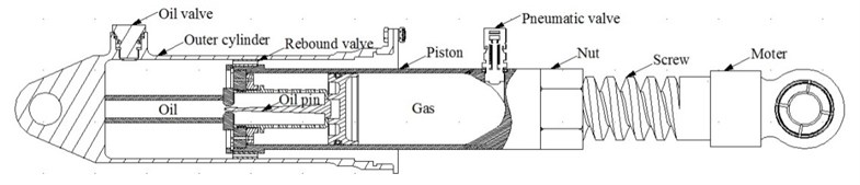 Shock absorber and actuating cylinder schematic