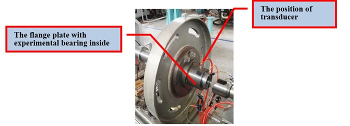 Experimental setup: a) is the integral figure of the experimental device;  b) is the partial enlarged detail map of supporting structure for bearing