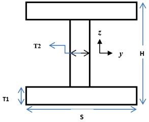 Schematic diagram of I cross section cantilever beam