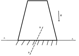 a) Tapered column of circular cross section, b) solid column of constant thickness and tapered sides