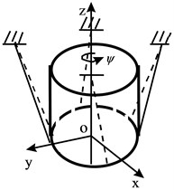 Three modes of O/T assembly motion