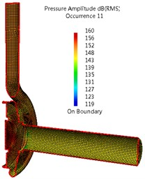 Sound pressure in interior noise due to impeller dipole sources (Q=90 m3/h)