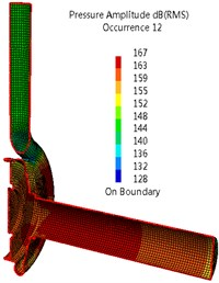 Sound pressure in interior noise due to casing dipole sources (Q=90 m3/h)