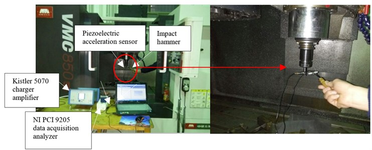 Photograph of the setup of modal impact tests