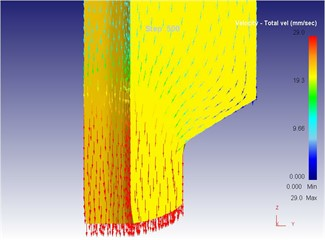 The extrusion stroke is 5 mm under the traditional extrusion