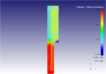The extrusion stroke is 17 mm under the traditional extrusion