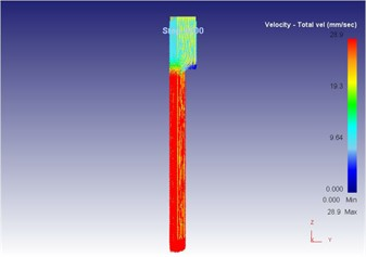 The extrusion stroke is 40 mm under the traditional extrusion