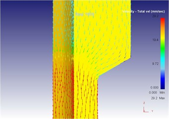The extrusion stroke is 10 mm under the vibration extrusion