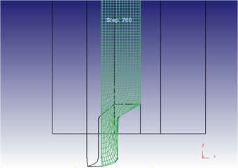Two-dimensional grid flow line after metal molding under the traditional extrusion