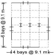 Elevation, plan and element location for Models SAC1 and SAC2
