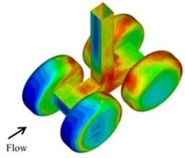 SPL contours of landing gear