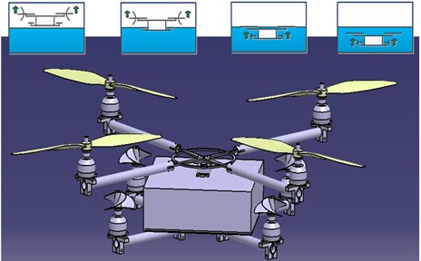 The design sketch and motion principle of the water-air unmanned vehicle