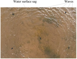 Change of water surface