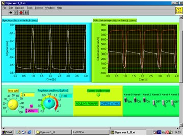 The virtual control panel of static and kinematic measurements