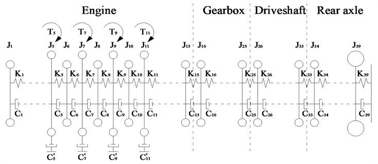 Schematic diagram of multi-DOFs TVS