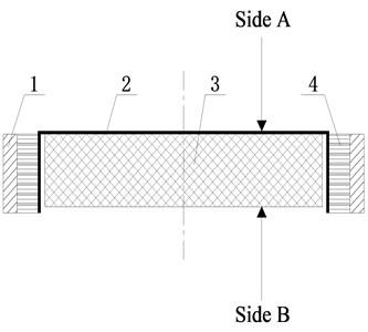 Schematic diagram of EC-TVD