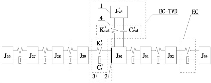 Schematic diagrams of installed position of EC and EC-TVD