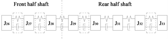 Schematic diagram of installed position of four kinds of ECs