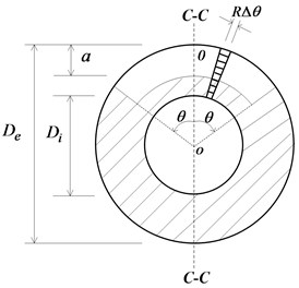 a) Cracked pipe element; b) part- through circumferential crack section;  c) strip of crack section; d) stress decomposition of strip