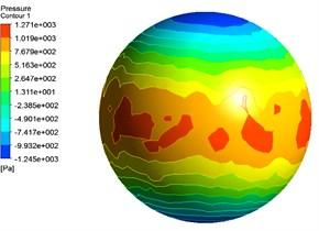 Pressure distribution of liquid oil film