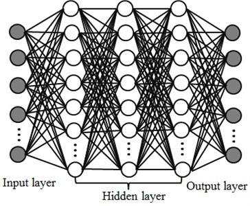 Schematic diagram of deep neural network model