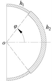 Schematic diagram of a two-stepped hemispherical shell