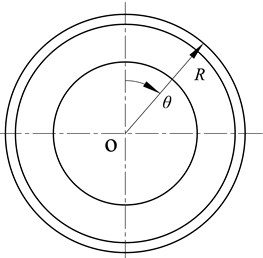 Schematic diagram of a spherical shell with two edges