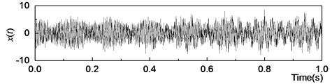 Time-domain signal