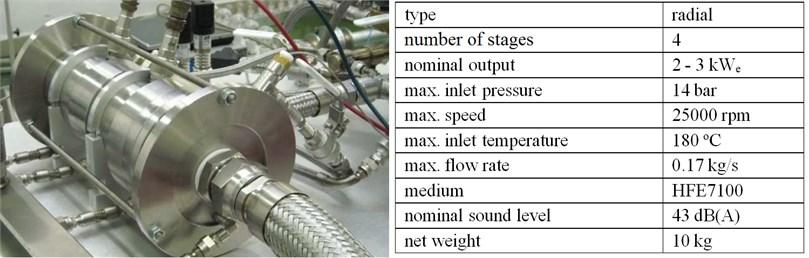 Technical data of the radial microturbine