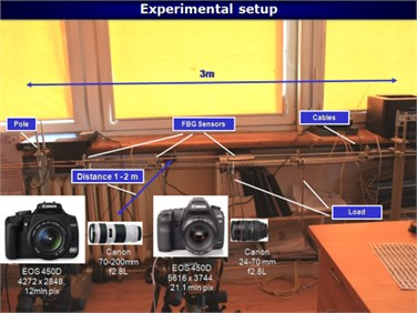 Measurement of a cable deflection: a) the laboratory stand; b) the field of view of the Canon EOS 5D MII camera (with 42 mm focal length) used to the compute displacement field of the cable under the load; c) the field of view of the Canon 450D camera (with 96 mm focal length) used to compute the relative displacement between two Bragg sensors; d) image of the cable divided into a set of intensity patterns