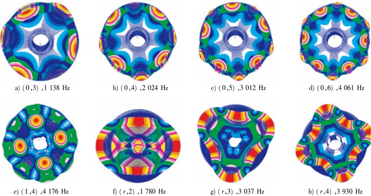 Modes of straight standard wheels