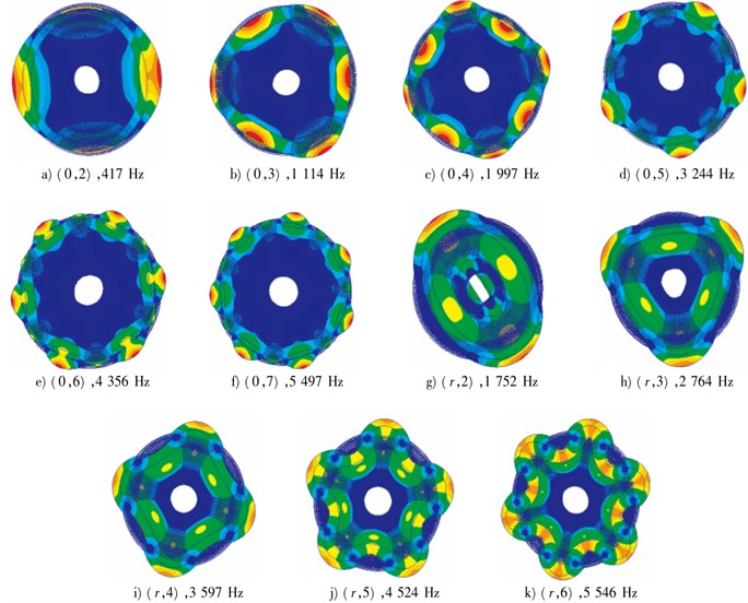 Modes of straight damping wheels