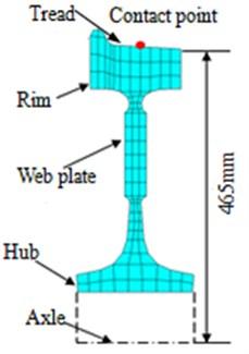 Cross-sectional diagram of wheels
