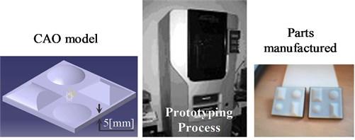 Prototyping technology process