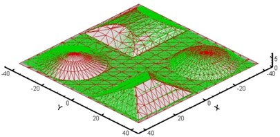 Results of computation using ICP algorithm