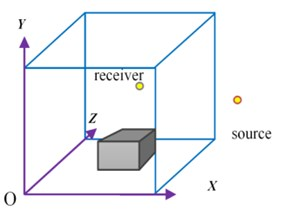 Schematic drawing of rectangular space