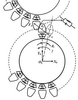 Dynamic model of meshing multi-tooth